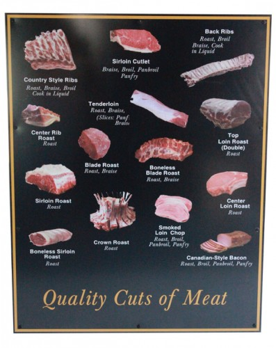 Sign, Cuts of Meat
